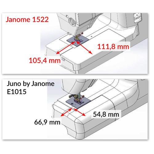Maszyna do szycia JANOME 1522LG + GRATISY